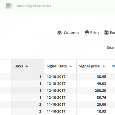 MACD Signal Crosses 2017-10-13