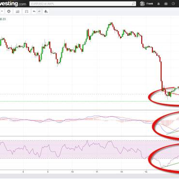 XAUUSD Gold bullish recomendation