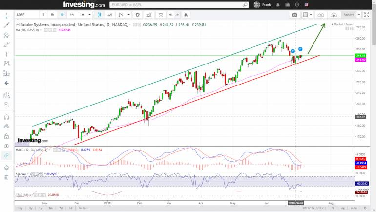 Stocks to watch 27 august