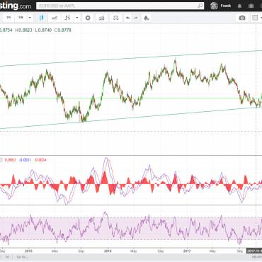 NZDCAD testing Supportline