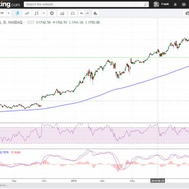 Amazon testing MA200 support line