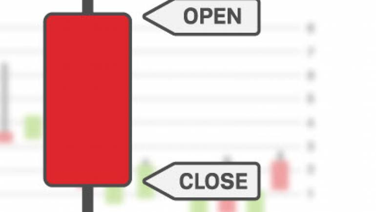 What is Candlestick Pattern