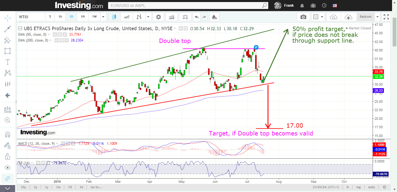 Stock To Buy Today 18 July 2018 Stock Tips And Tricks