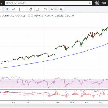 Adobe Systems testing MA200 support line